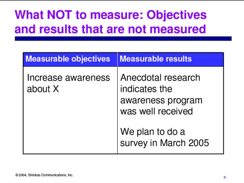 What not to measure: Objectives and results that are not measured