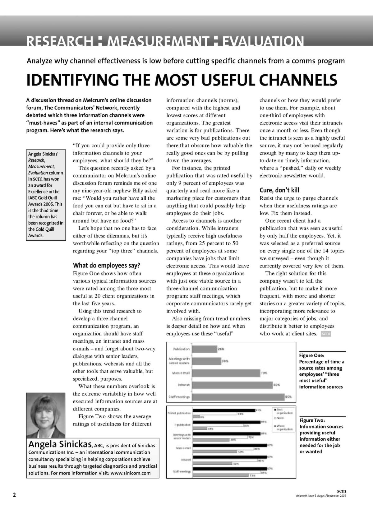 Identifying the most useful channels - Sinickas Communications, Inc